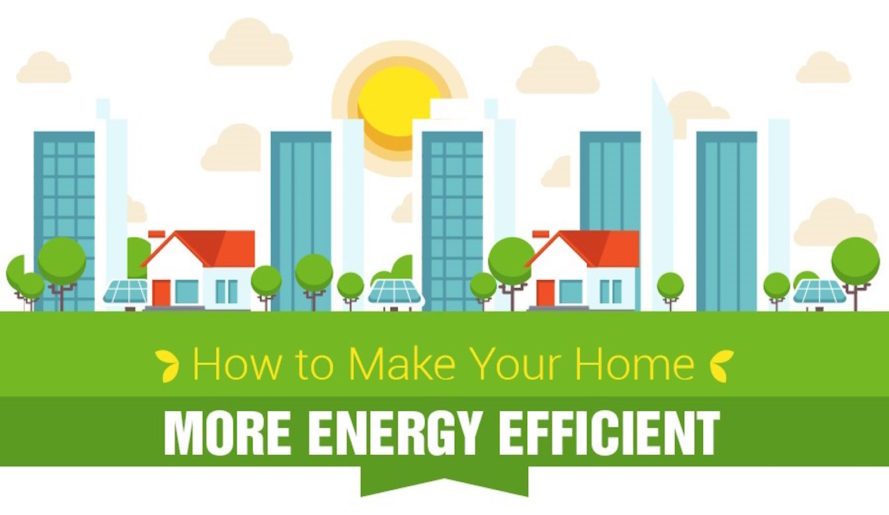 Home Eco-friendly Projects to Improve Energy Efficiency