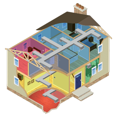 HVAC Zoning System: A Short Guide
