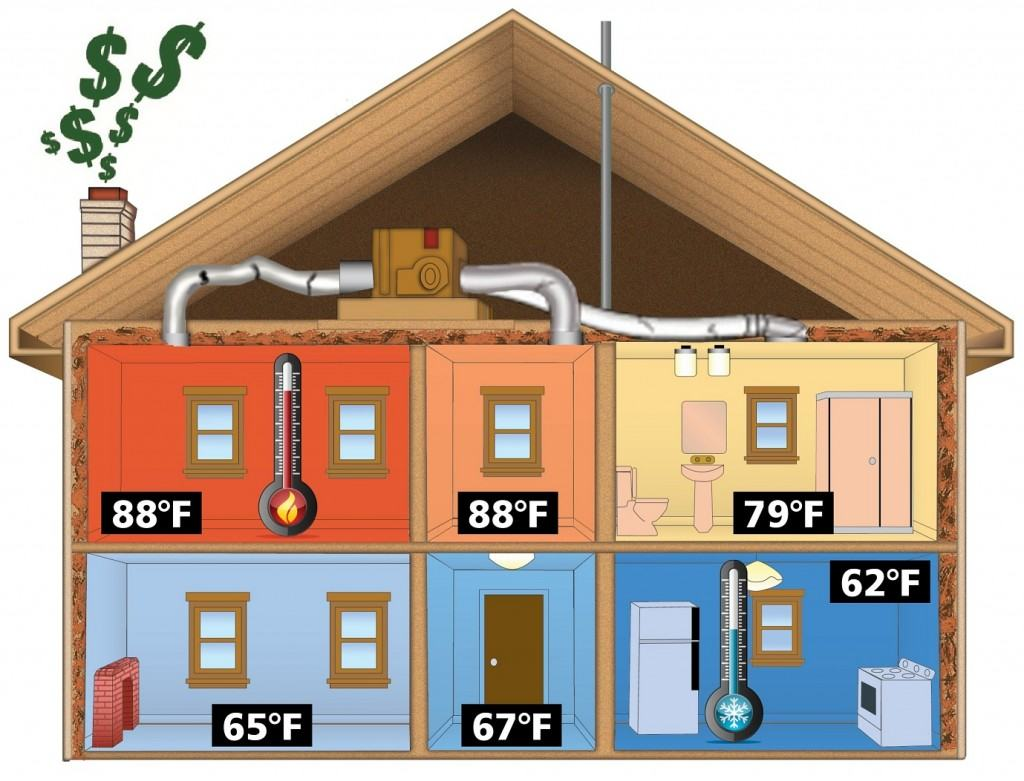 Tips to Improve The Airflow in Your Home For Better Air Quality