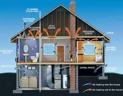 Simple Steps to a Do-It-Yourself Home Energy Audit