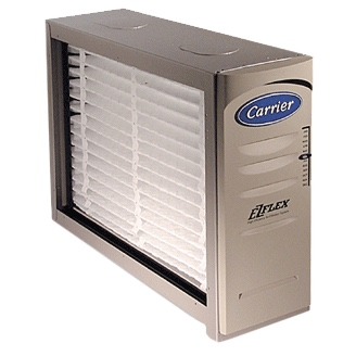 Things to Know About an HVAC Air Purifier