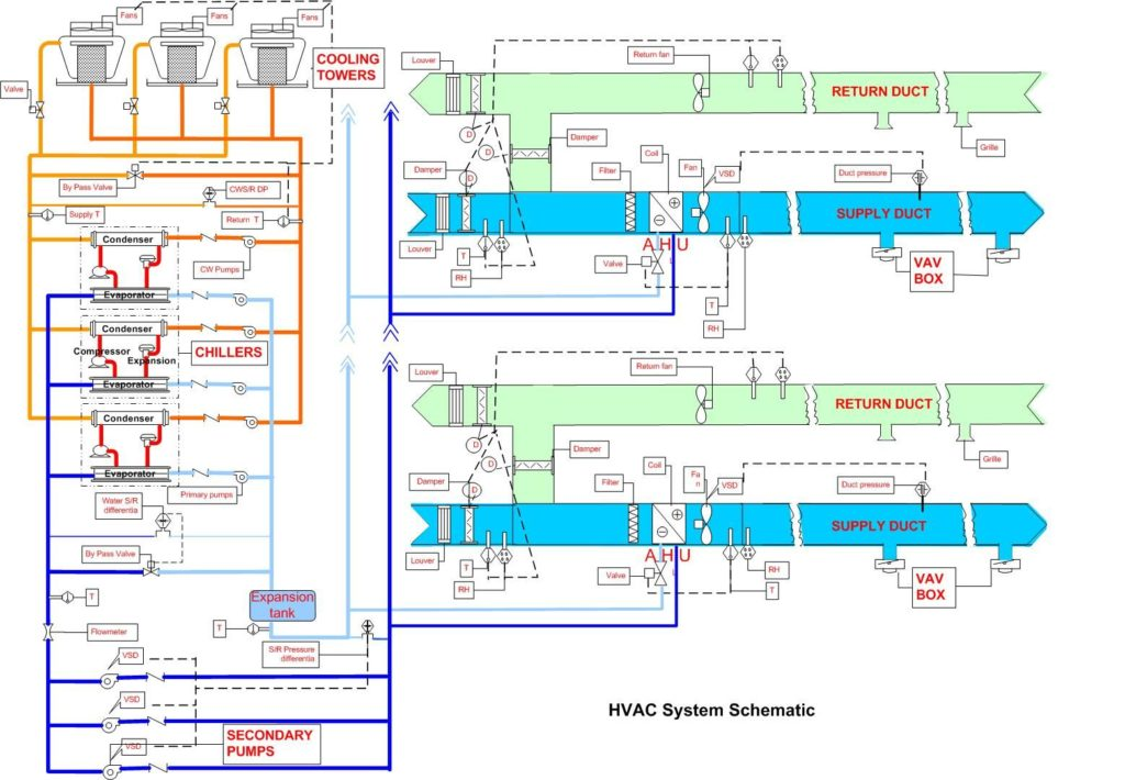 what you should know about your hvac's schematic diagrams hvac control wiring hvac schematic diagram #10
