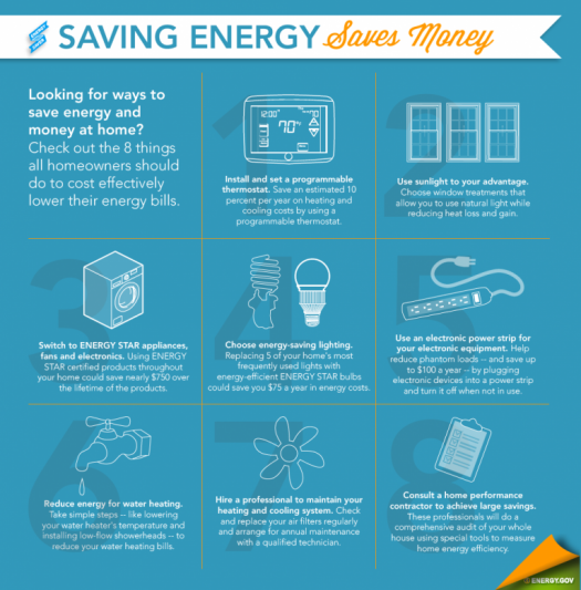 Save on Energy Costs With These HVAC Maintenance Tips