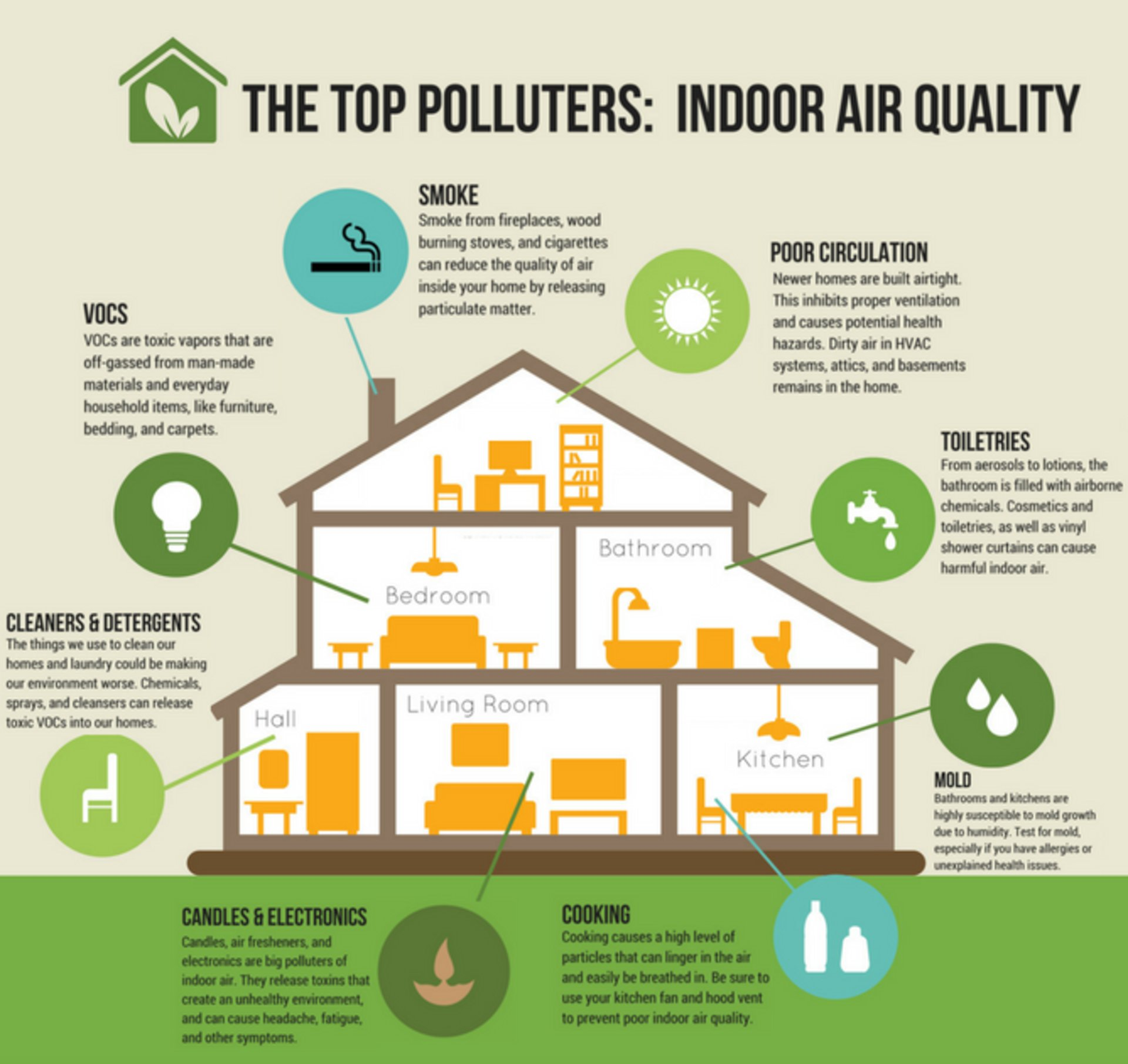 Ways to Make Your Indoor Air Quality Cleaner