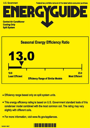 Checklist For Your AC Efficiency Throughout The Year