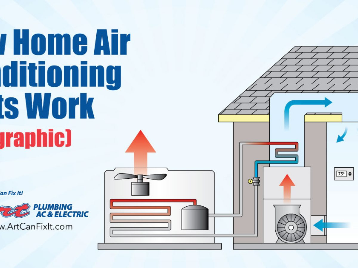 The Role of Your AC's Condenser in Keeping Your Home Cool