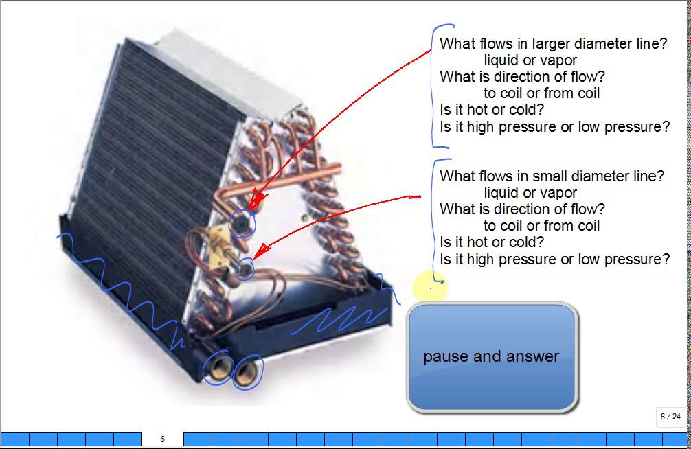 The Role of an Evaporator Coil in Your AC
